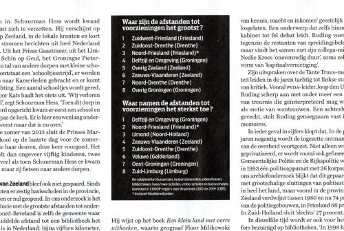 Hoe Den Haag uit Nederland verdween